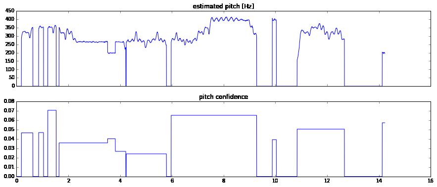 Essentia Python examples — Essentia 2 1-beta5-dev documentation